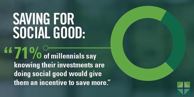 Cornerstone Impact Update - Companies worth investing in