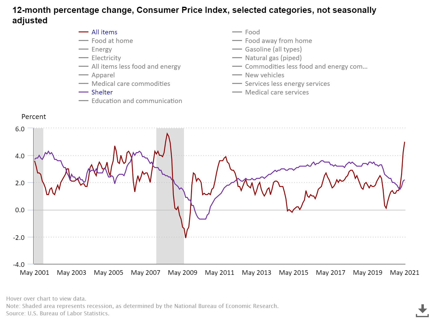 Is Inflation a Problem? - MMM v2-24