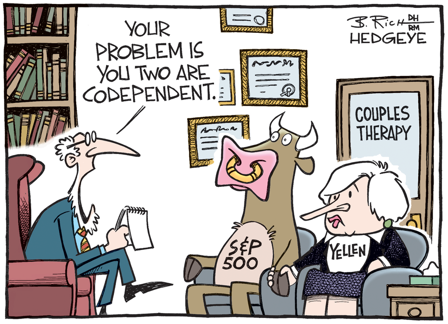 Still all about the Fed