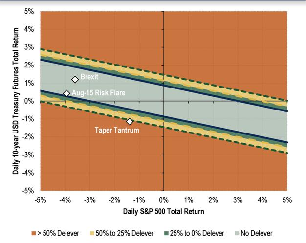 Risk Parity